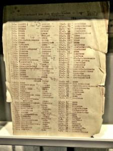 Autswitz'e Gönderilen Yahudilerin Listesi(Frank Ailesinin de Adları Yer Alıyor)