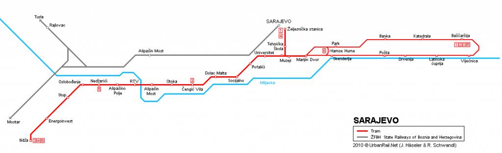 Saraybosna Tramvay Haritası